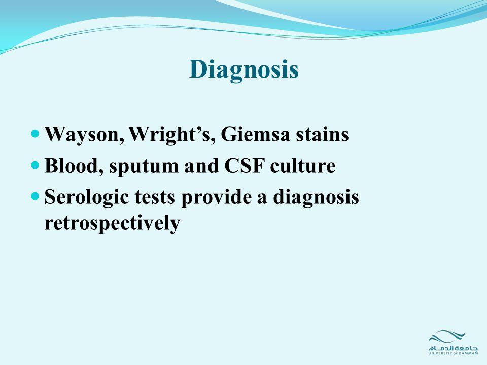 Diagnosis Wayson, Wright's, Giemsa stains