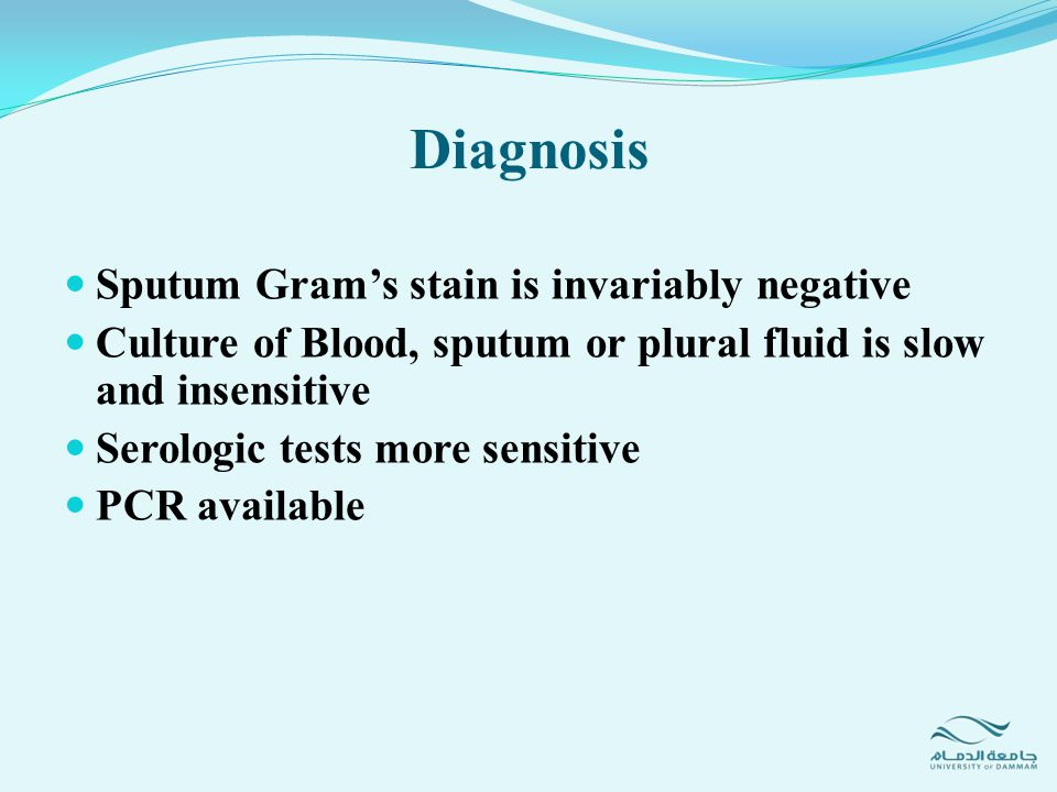 Diagnosis Sputum Gram's stain is invariably negative