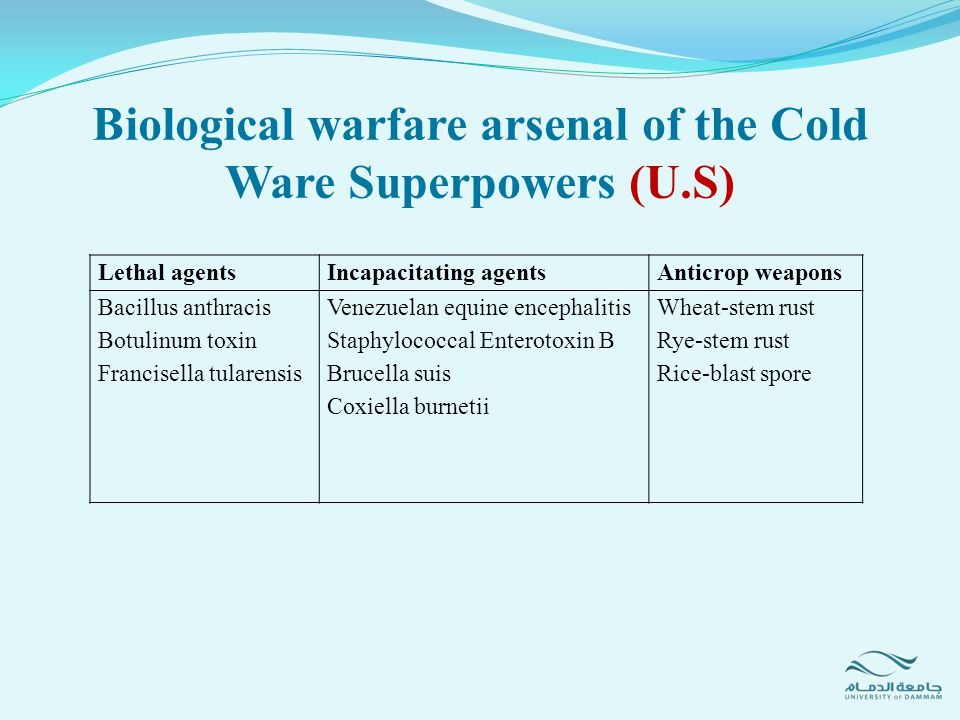 Biological warfare arsenal of the Cold Ware Superpowers (U.S)