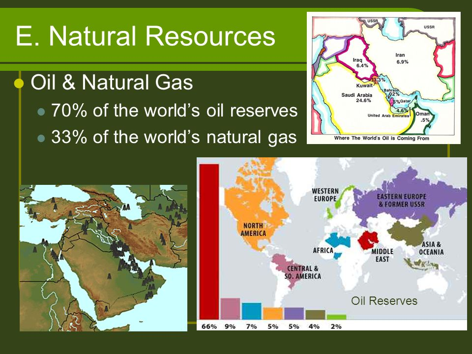 E. Natural Resources Oil & Natural Gas 70% of the world's oil reserves