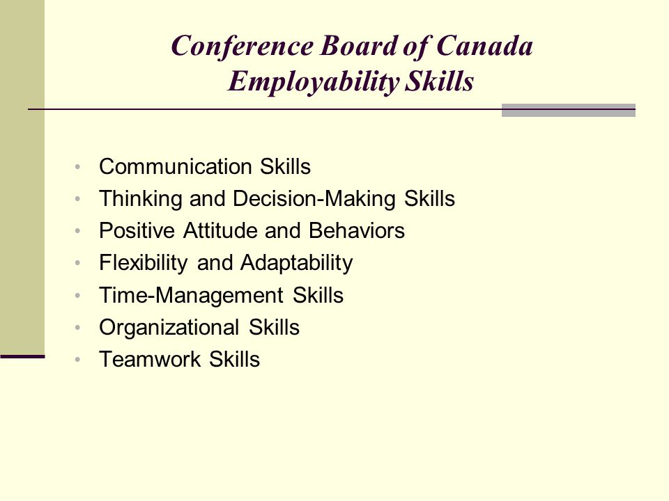 Conference Board of Canada Employability Skills