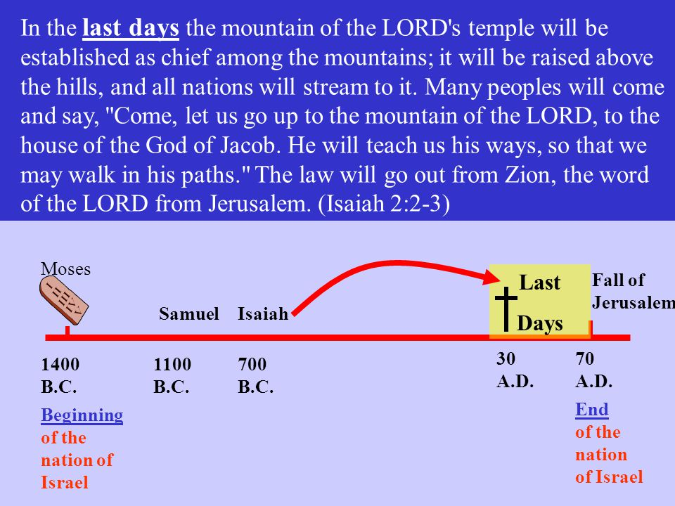 In the last days the mountain of the LORD s temple will be established as chief among the mountains; it will be raised above the hills, and all nations will stream to it. Many peoples will come and say, Come, let us go up to the mountain of the LORD, to the house of the God of Jacob. He will teach us his ways, so that we may walk in his paths. The law will go out from Zion, the word of the LORD from Jerusalem. (Isaiah 2:2-3)