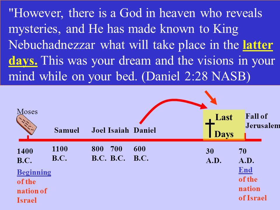 However, there is a God in heaven who reveals mysteries, and He has made known to King Nebuchadnezzar what will take place in the latter days. This was your dream and the visions in your mind while on your bed. (Daniel 2:28 NASB)