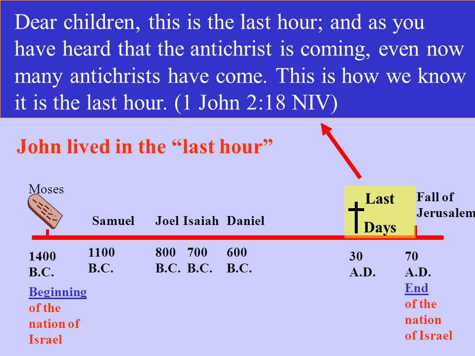 Dear children, this is the last hour; and as you have heard that the antichrist is coming, even now many antichrists have come. This is how we know it is the last hour. (1 John 2:18 NIV)