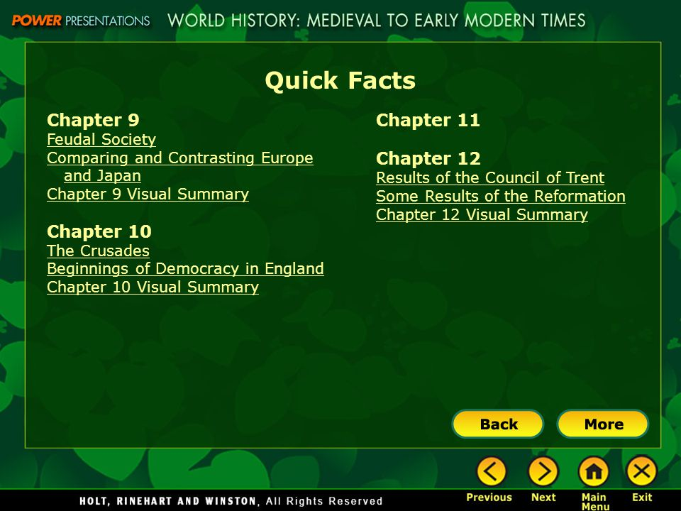 Quick Facts Chapter 9 Chapter 10 Chapter 11 Chapter 12 Feudal Society