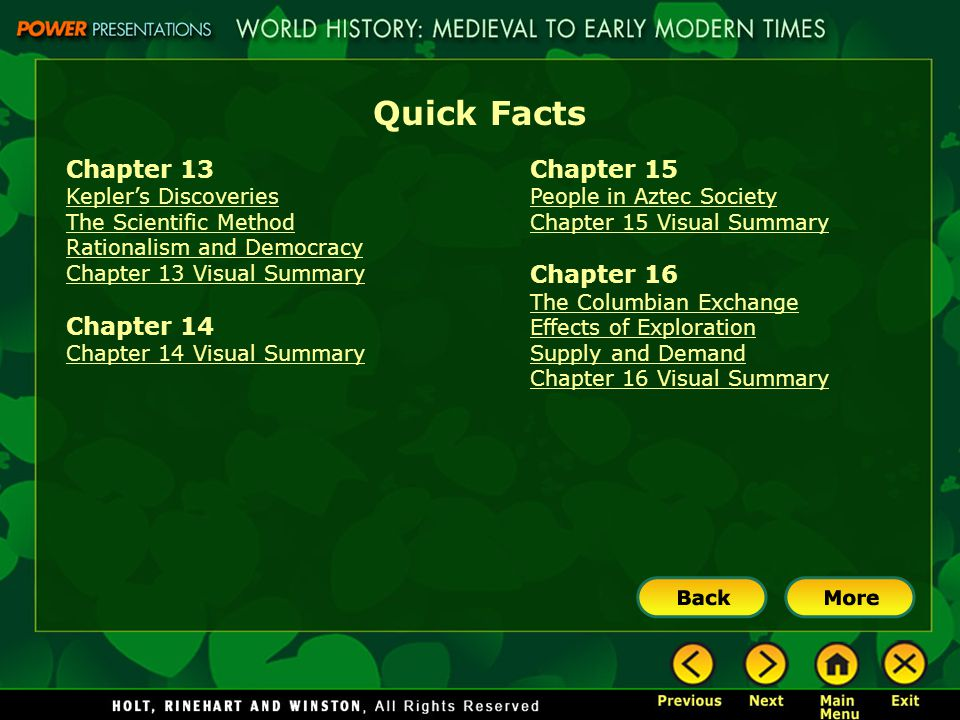 Quick Facts Chapter 13 Chapter 14 Chapter 15 Chapter 16