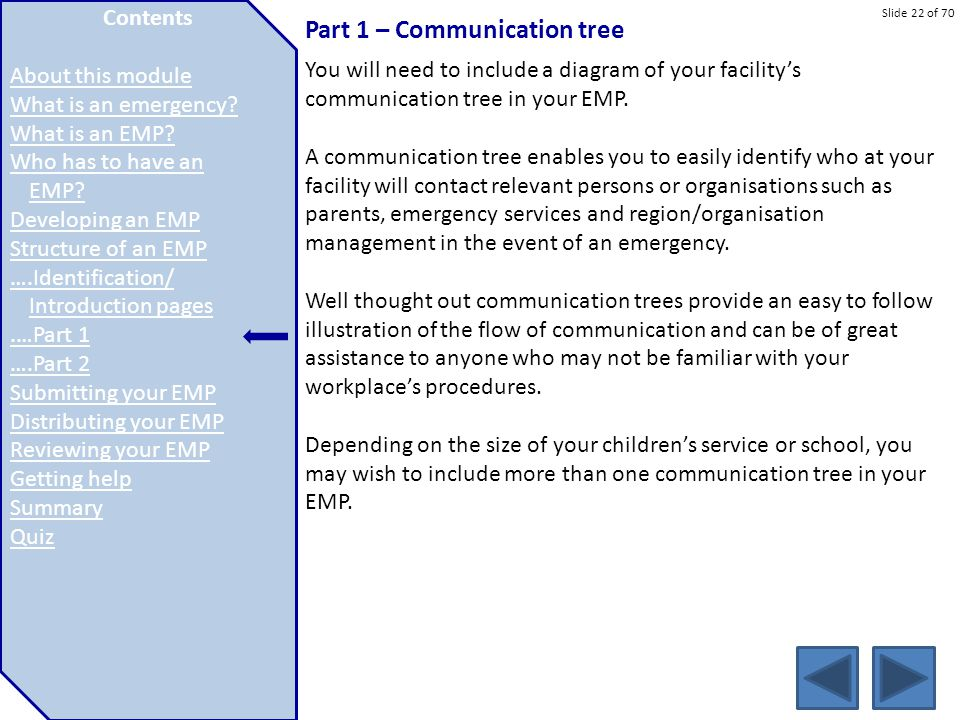 Part 1 – Communication tree