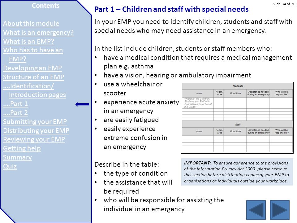Part 1 – Children and staff with special needs