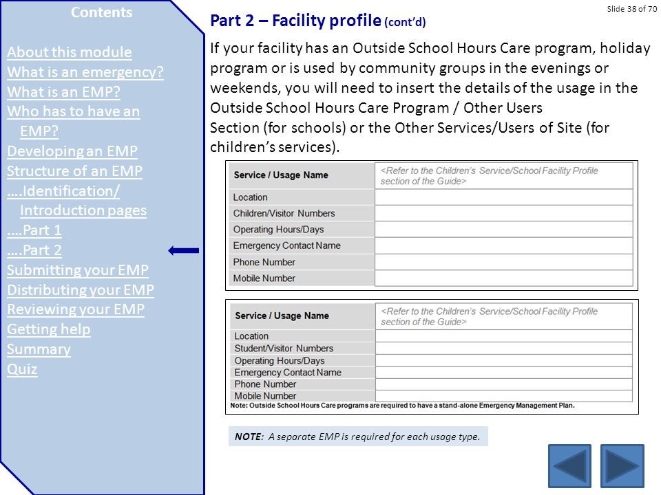 Part 2 – Facility profile (cont'd)