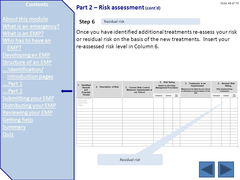 Part 2 – Risk assessment (cont'd)