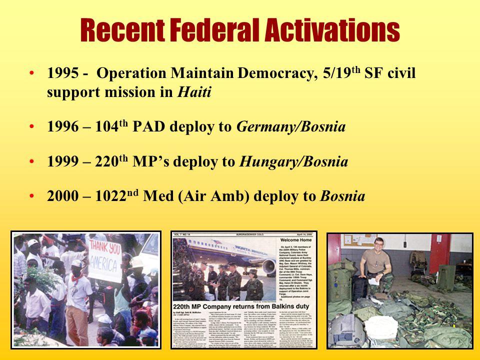 Recent Federal Activations