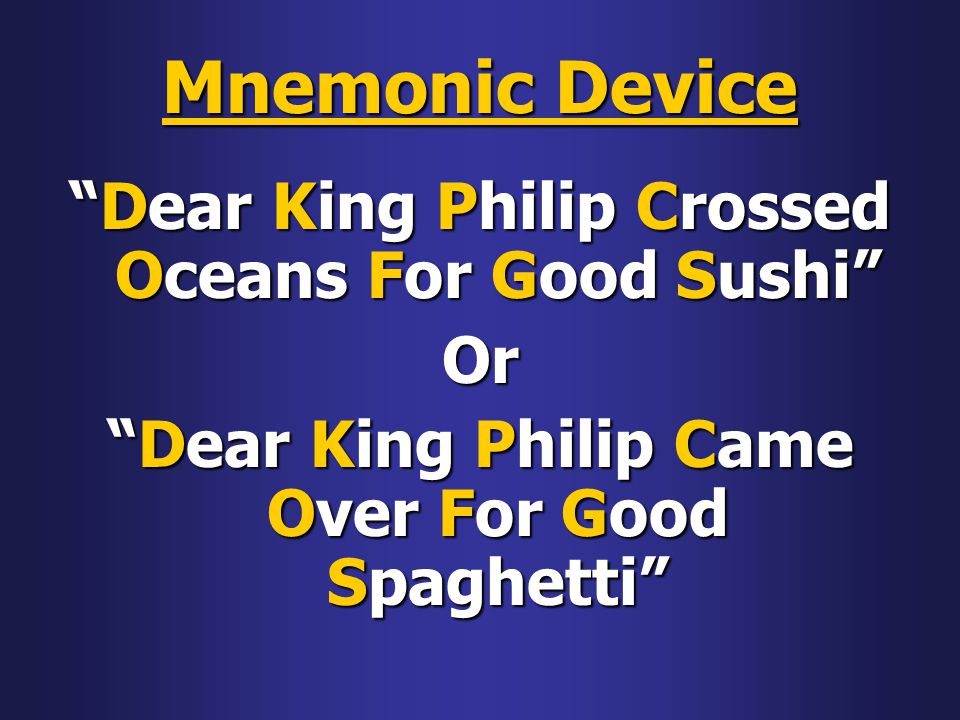 Mnemonic Device Dear King Philip Crossed Oceans For Good Sushi Or
