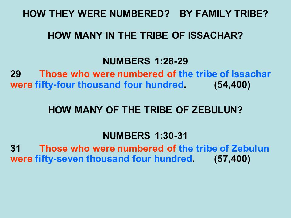 HOW THEY WERE NUMBERED BY FAMILY TRIBE