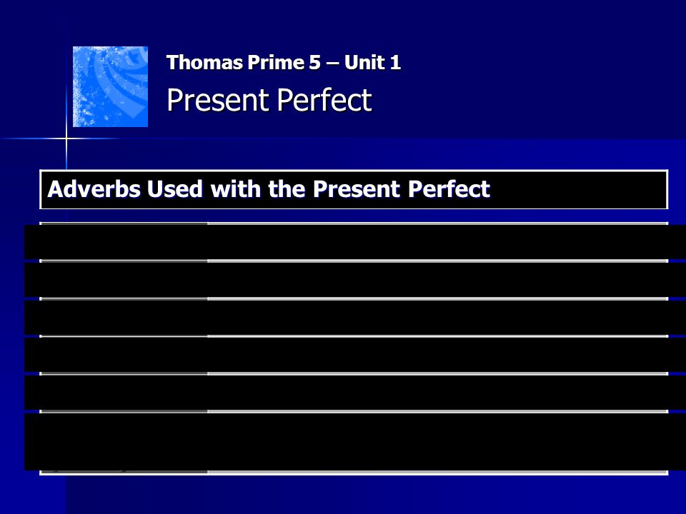 Present Perfect Adverbs Used with the Present Perfect ever