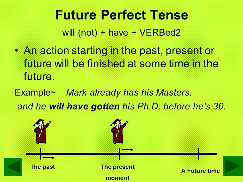 Future Perfect Tense will (not) + have + VERBed2