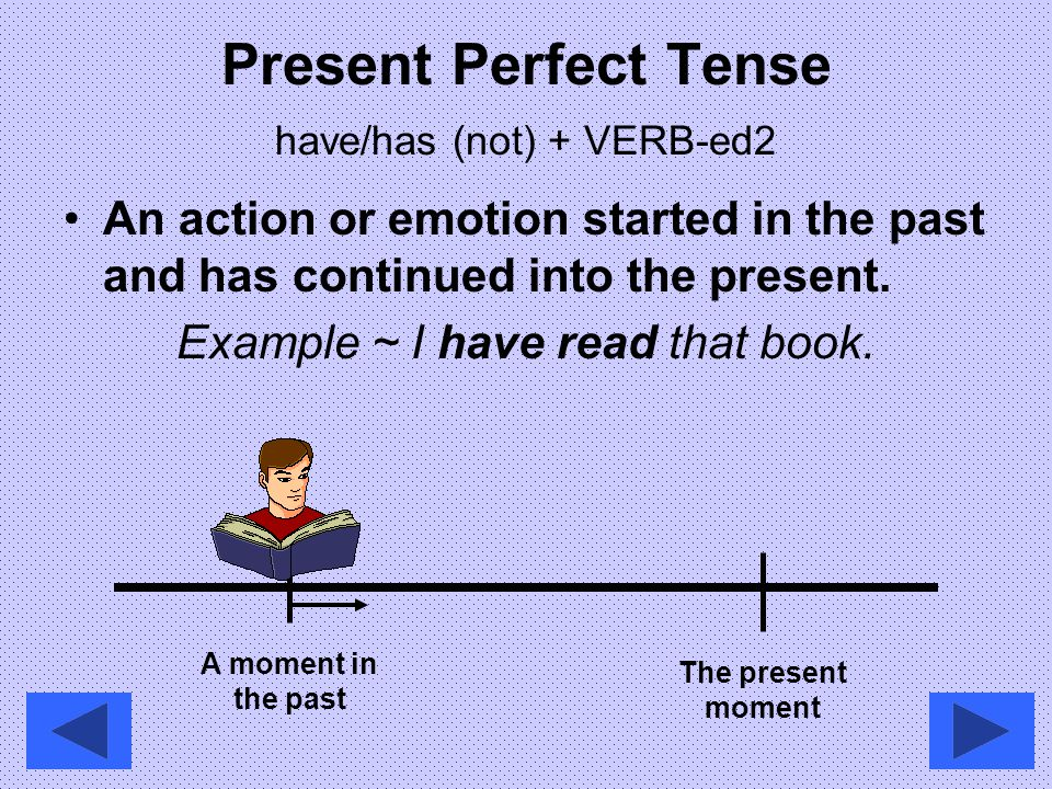 Present Perfect Tense have/has (not) + VERB-ed2