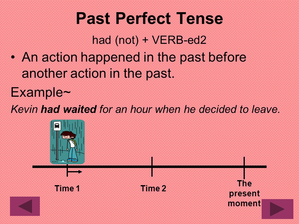 Past Perfect Tense had (not) + VERB-ed2