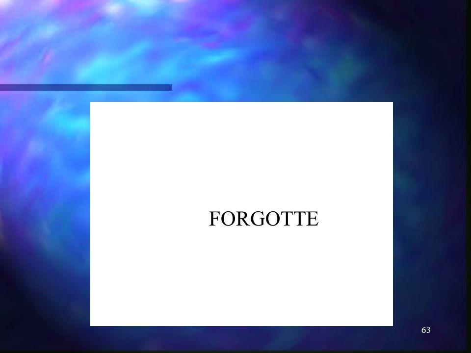 FORGOTTE