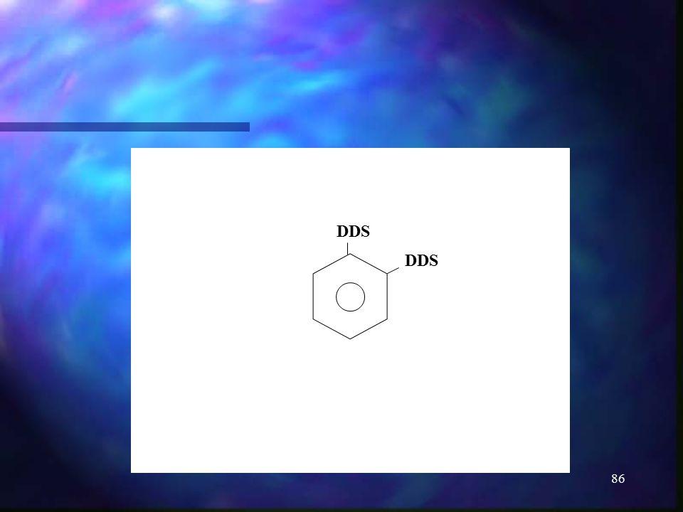 DDS DDS