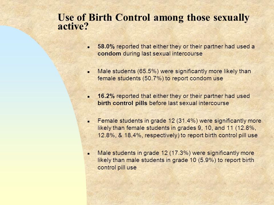 Use of Birth Control among those sexually active