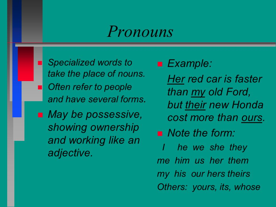Pronouns Specialized words to take the place of nouns. Often refer to people and have several forms.