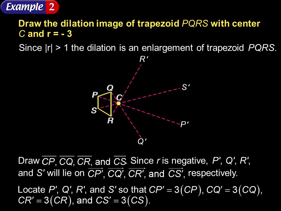 Draw the dilation image of trapezoid PQRS with center C and r = - 3
