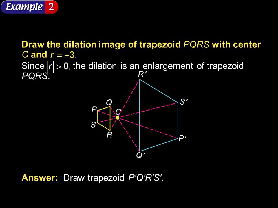Draw the dilation image of trapezoid PQRS with center C and