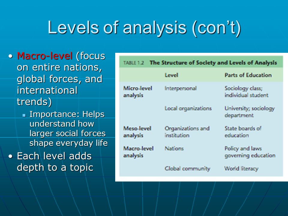 Levels Of Analysis Psychology Ladder