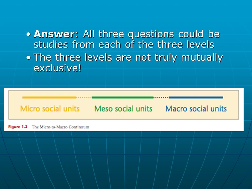 Answer: All three questions could be studies from each of the three levels