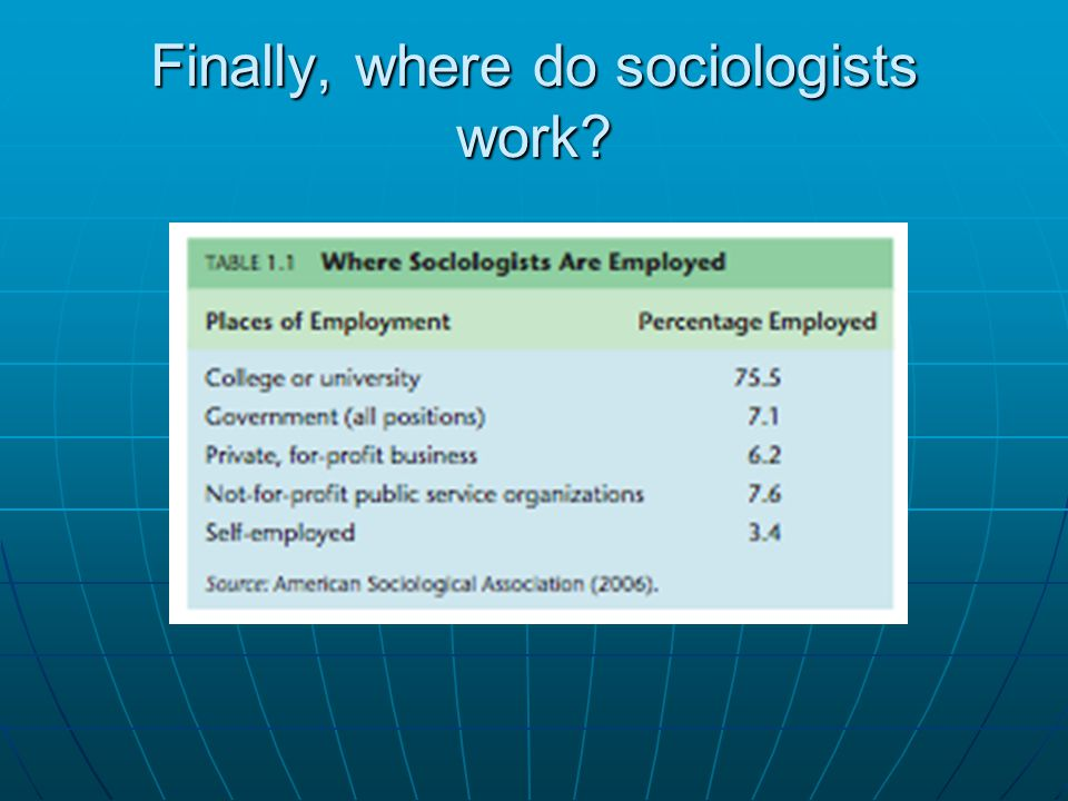 Finally, where do sociologists work