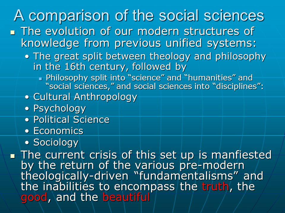 A comparison of the social sciences