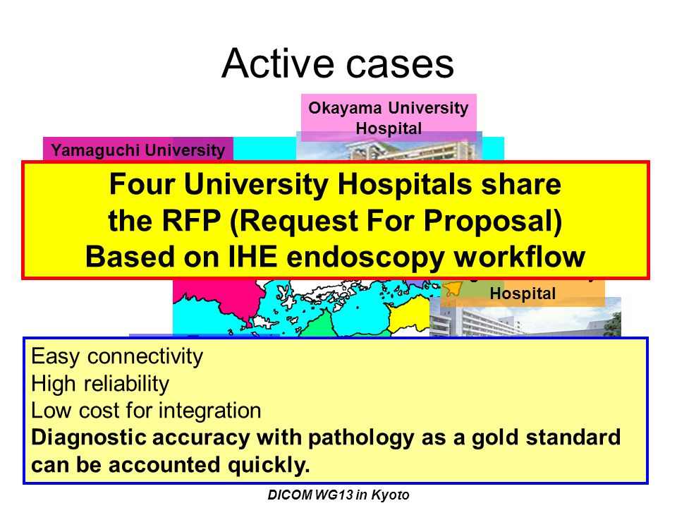 Active cases Four University Hospitals share