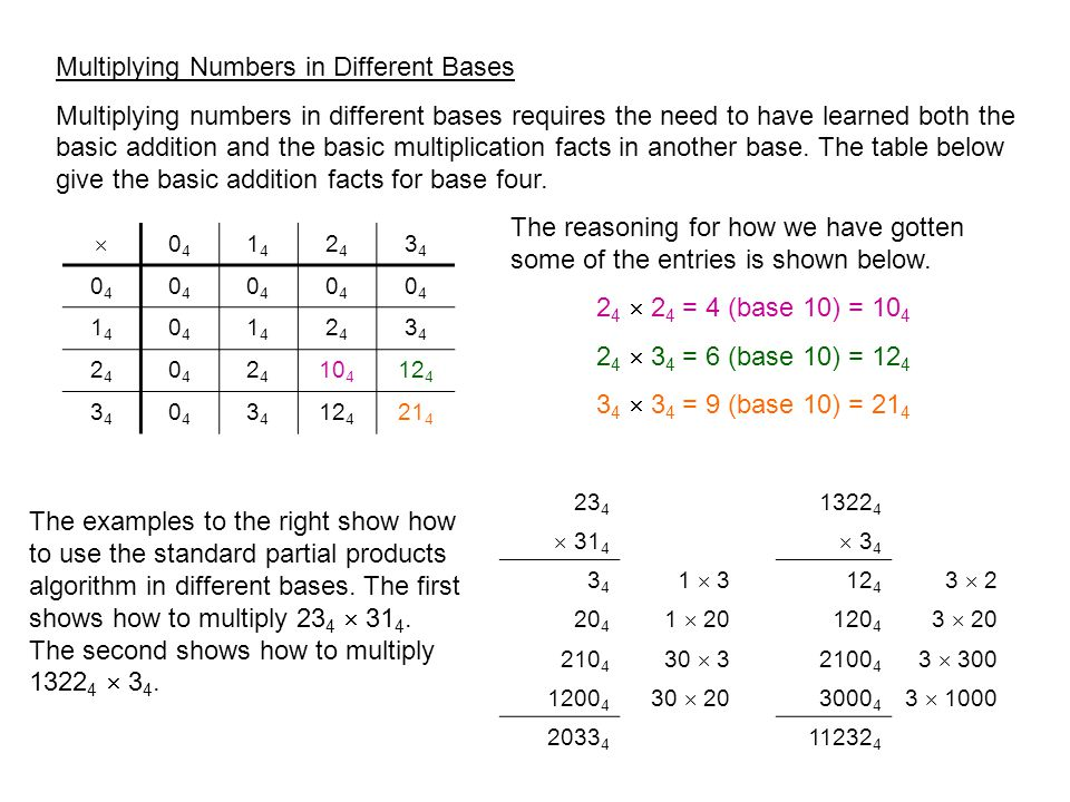 Multiplying Numbers in Different Bases
