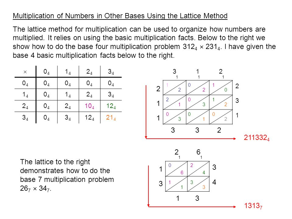 Multiplication of Numbers in Other Bases Using the Lattice Method