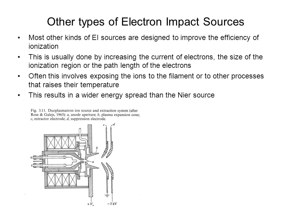 Other types of Electron Impact Sources