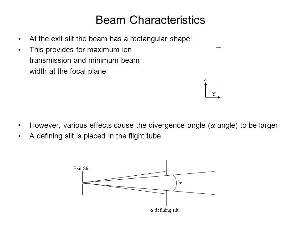 Beam Characteristics At the exit slit the beam has a rectangular shape: This provides for maximum ion.