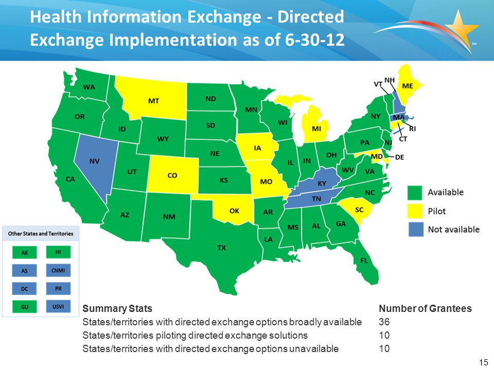 Directed Exchange: Estimated number enabled as of 6-30-12