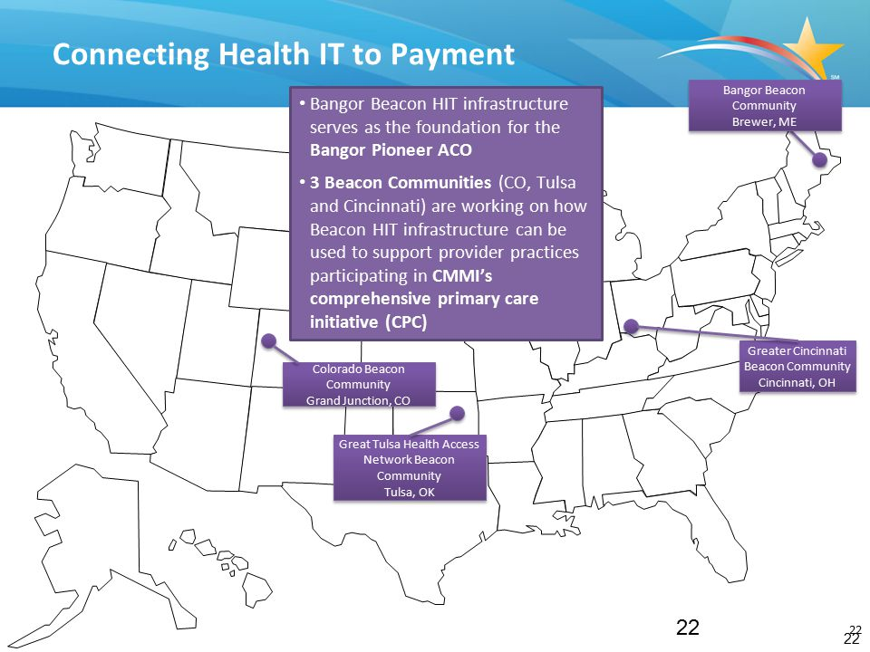 EHR Certification Program: Certified Health IT Product List (CHPL)