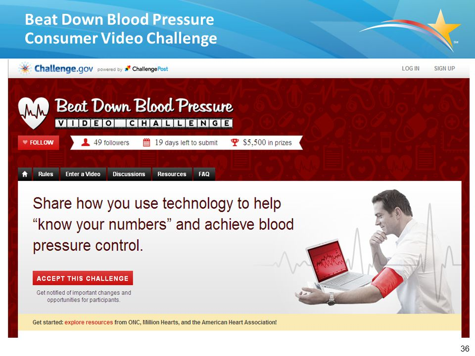 Beat Down Blood Pressure Winner