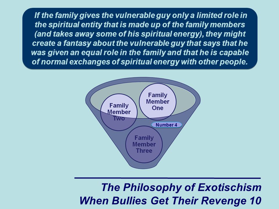 If the family gives the vulnerable guy only a limited role in the spiritual entity that is made up of the family members (and takes away some of his spiritual energy), they might create a fantasy about the vulnerable guy that says that he was given an equal role in the family and that he is capable of normal exchanges of spiritual energy with other people.