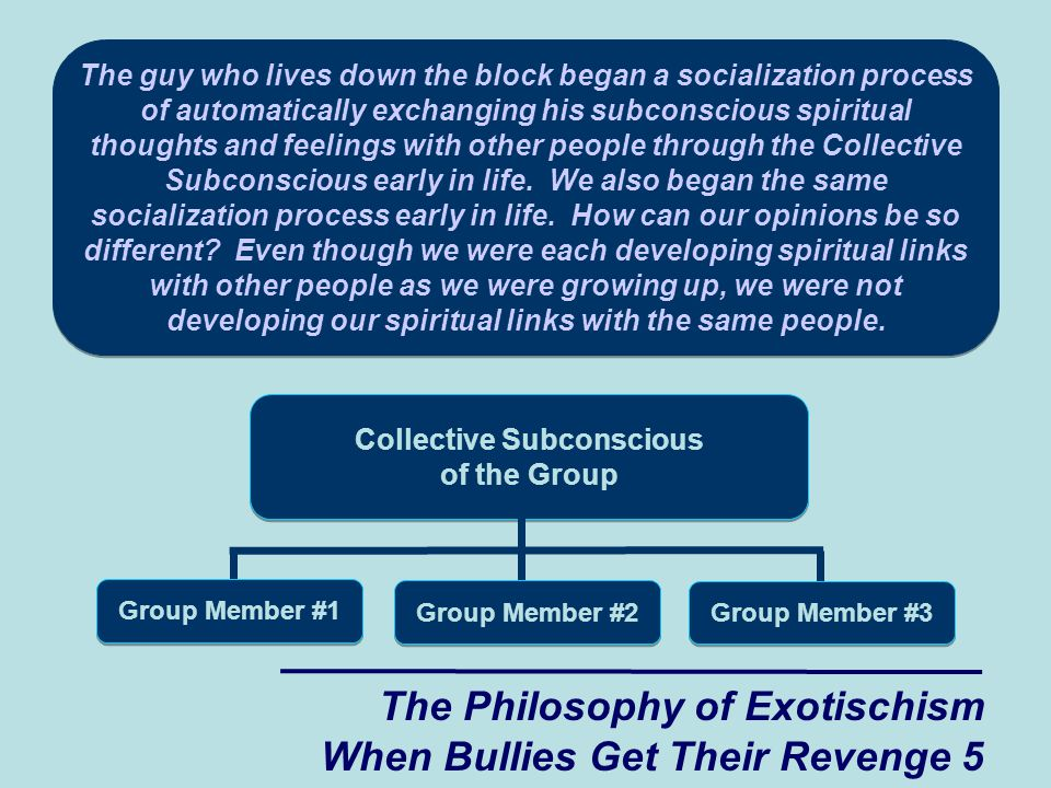 Collective Subconscious of the Group