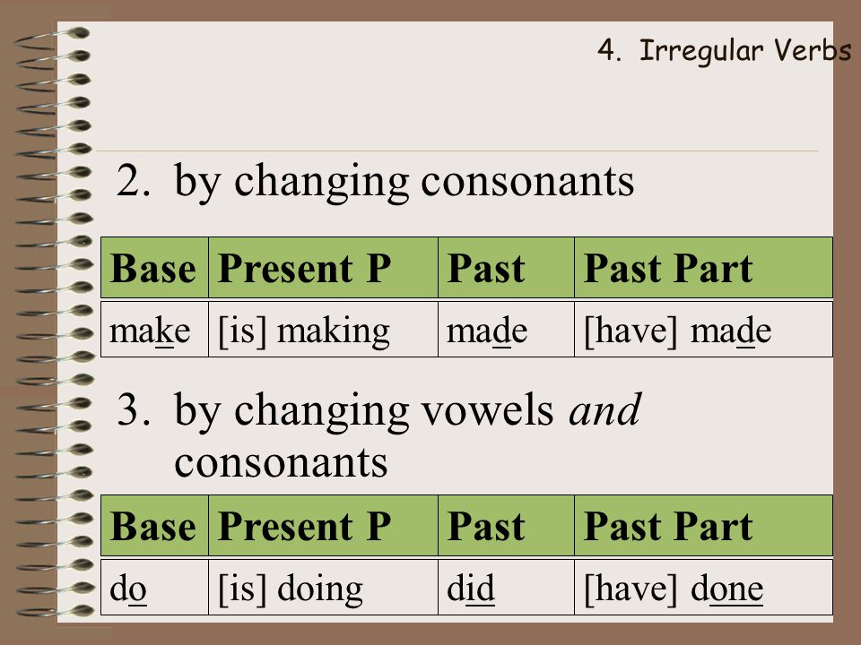 by changing consonants