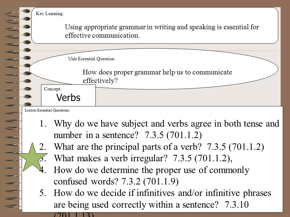 What are the principal parts of a verb 7.3.5 (701.1.2)