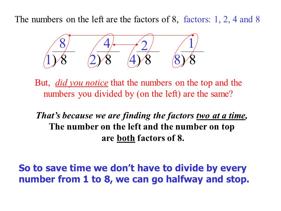 The numbers on the left are the factors of 8, factors: 1, 2, 4 and 8