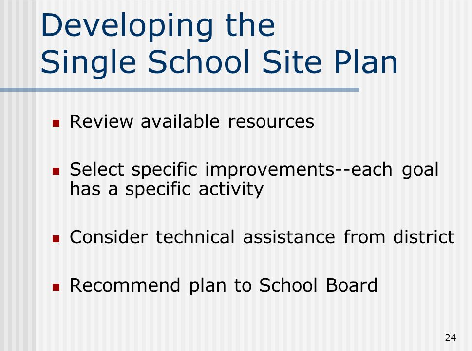 Developing the Single School Site Plan