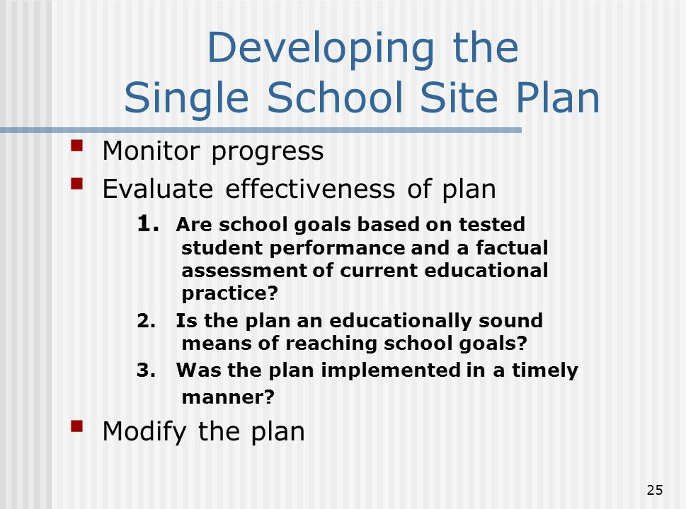 Single School Site Plan
