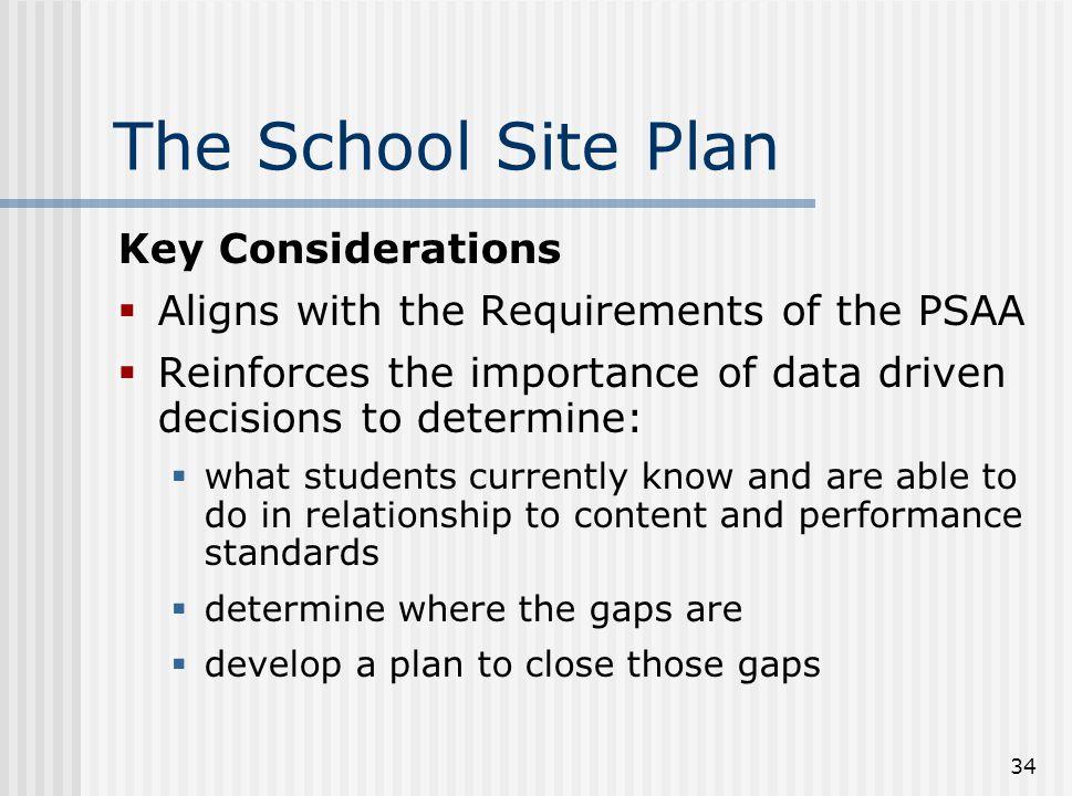 The School Site Plan Key Considerations