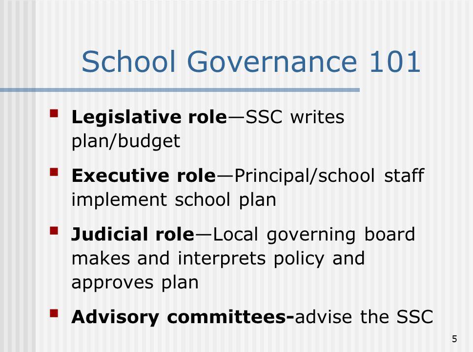 School Governance 101 Legislative role—SSC writes plan/budget