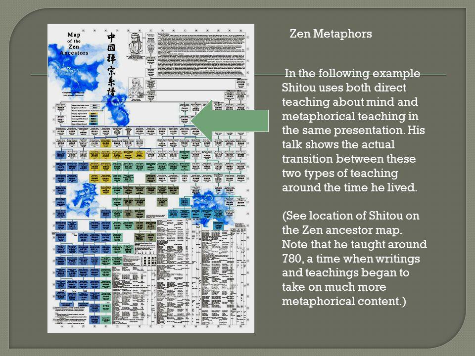 Zen Metaphors