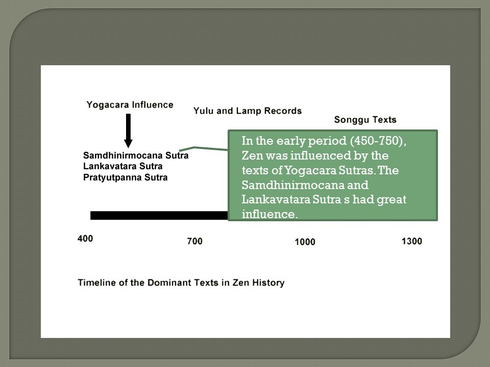 In the early period (450-750), Zen was influenced by the texts of Yogacara Sutras.